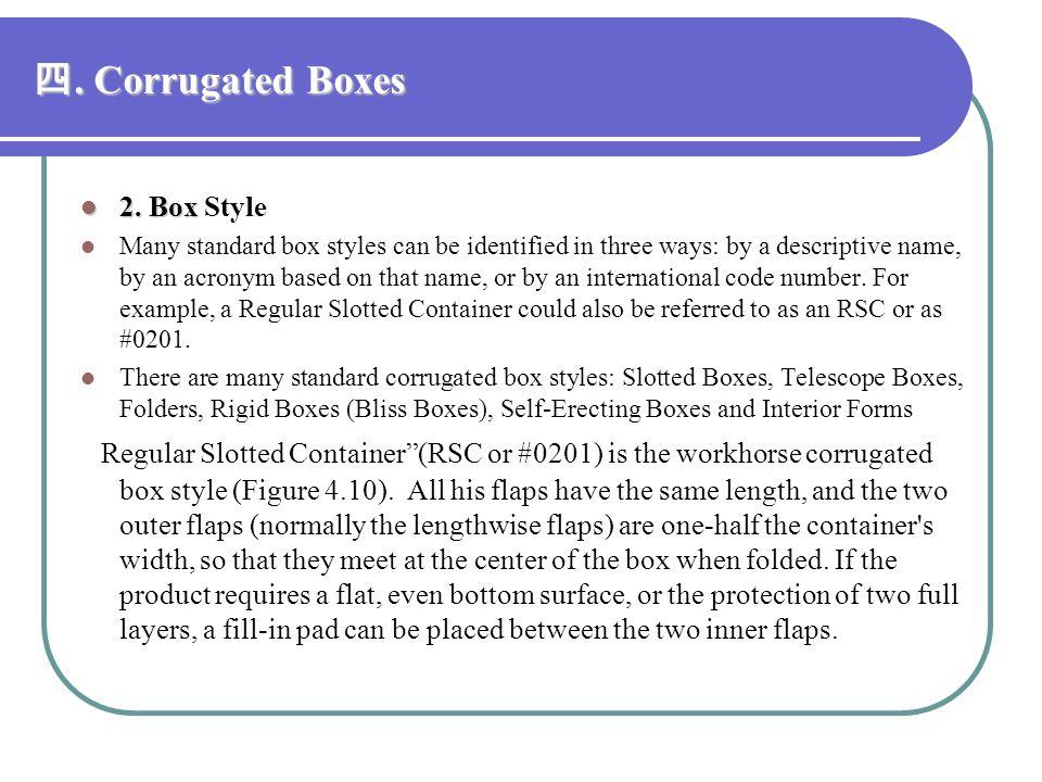 . Corrugated Boxes. Corrugated Boxes Medium GrammageA- FluteC- FluteB- Flute 127g0.701.001.15 161g0.901.251.45 195g1.101.50N.A Relative flute flat cru