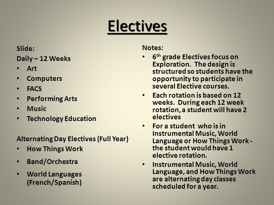 Electives Slide: Daily – 12 Weeks Art Computers FACS Performing Arts Music Technology Education Alternating Day Electives (Full Year) How Things Work Band/Orchestra World Languages (French/Spanish) Notes: 6 th grade Electives focus on Exploration.
