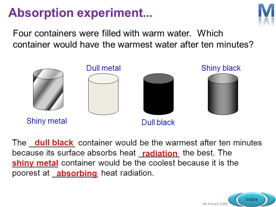 Mr Powell 2008 Index Absorption experiment... Four containers were filled with warm water. Which container would have the warmest water after ten minu