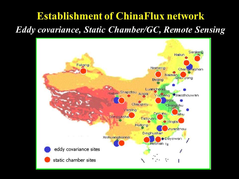 Establishment of ChinaFlux network Eddy covariance, Static Chamber/GC, Remote Sensing