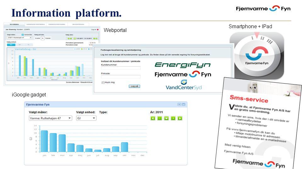 Information platform. Webportal Smartphone + IPad iGoogle gadget