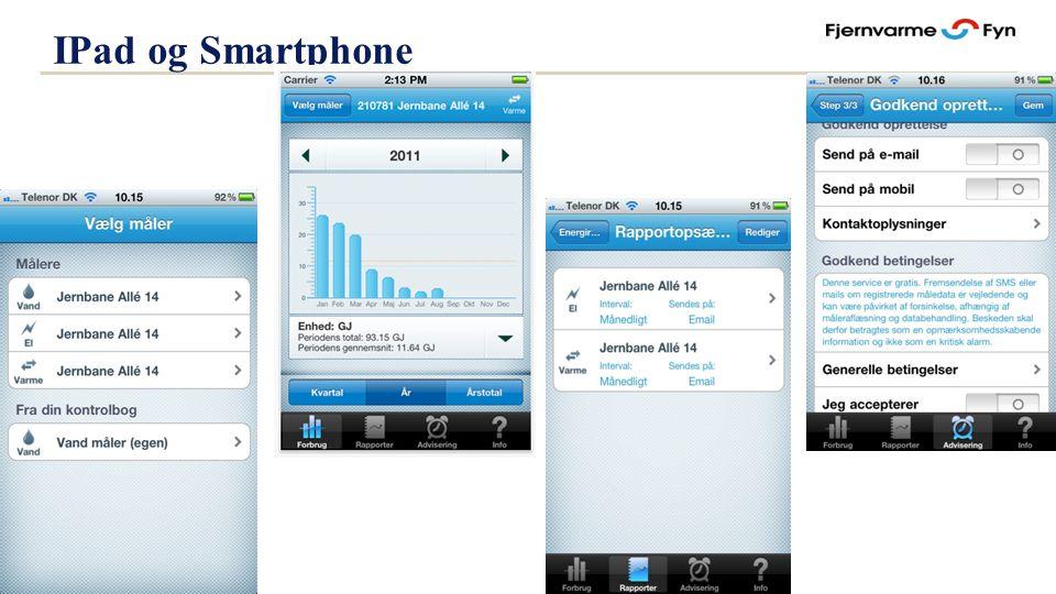 IPad og Smartphone