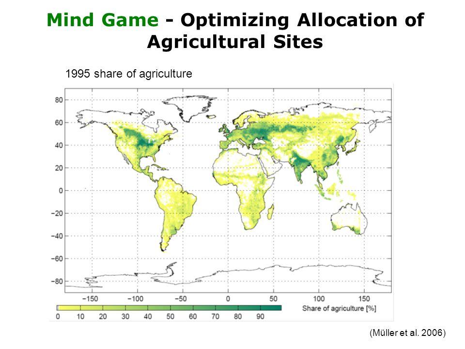 Mind Game - Optimizing Allocation of Agricultural Sites (Müller et al.