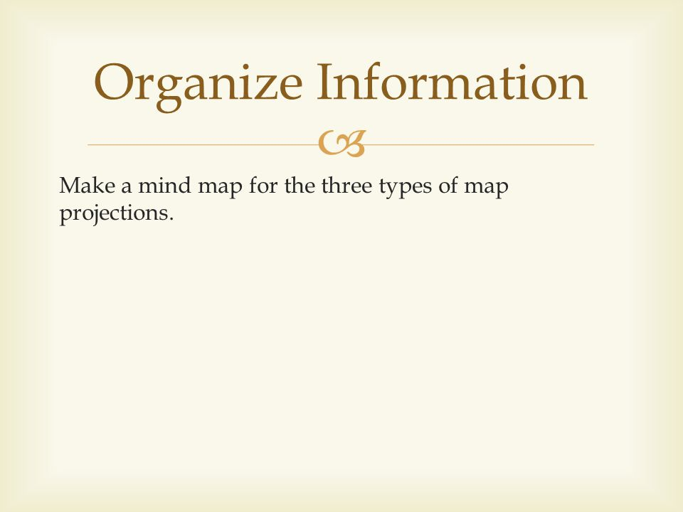 Make a mind map for the three types of map projections. Organize Information