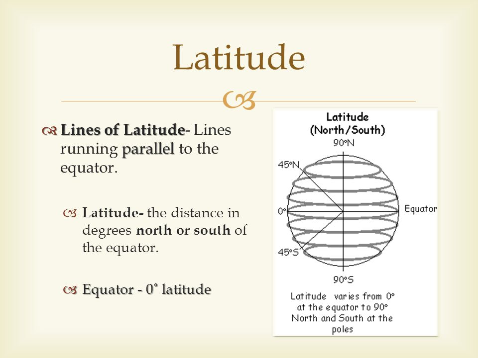 Lines of Latitude parallel Lines of Latitude - Lines running parallel to the equator. Latitude- the distance in degrees north or south of the equator.