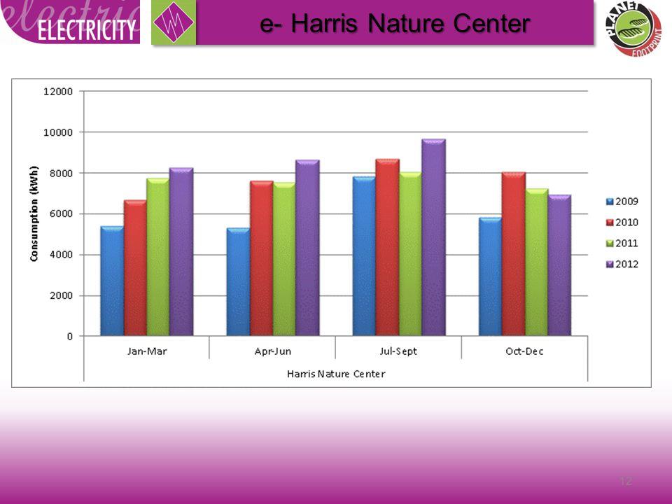 12 e- Harris Nature Center