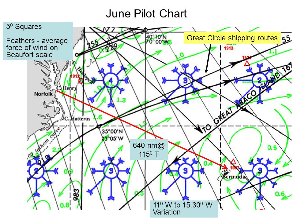 June Pilot Chart 640 nm@ 115 0 T 5 0 Squares Feathers - average force of wind on Beaufort scale 11 0 W to 15.30 0 W Variation Great Circle shipping routes