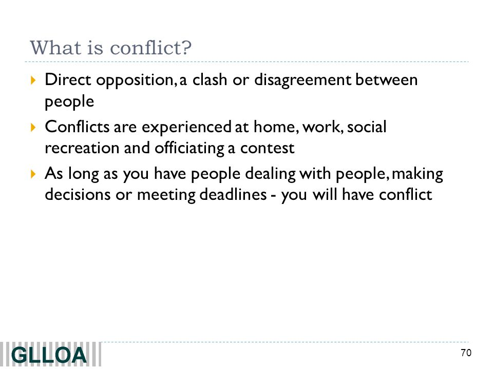 70 What is conflict? Direct opposition, a clash or disagreement between people Conflicts are experienced at home, work, social recreation and officiat