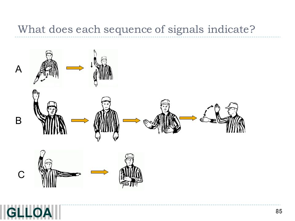 85 A B C What does each sequence of signals indicate?
