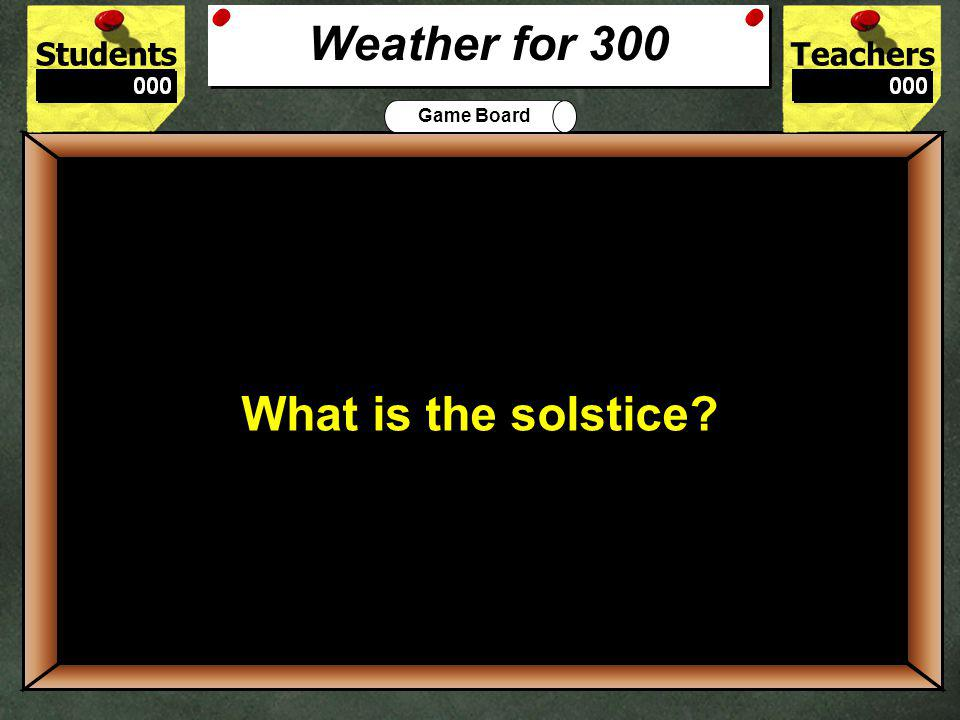 StudentsTeachers Game Board The process of changing from a gas to a liquid. 200 What is condensation? Weather for 200