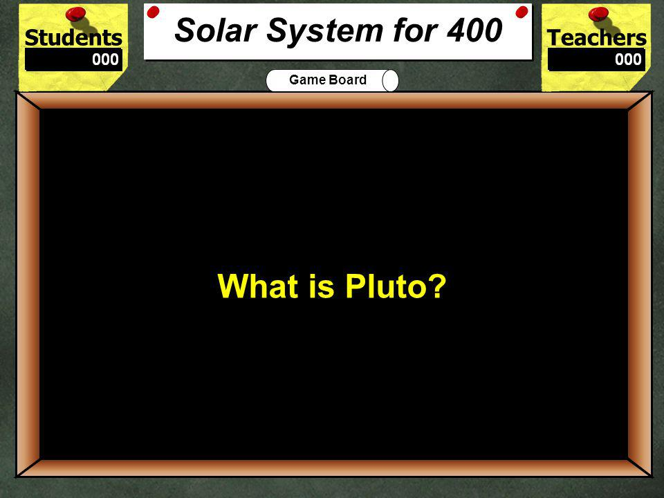 StudentsTeachers Game Board The furthest planet from the sun and the smallest planet.