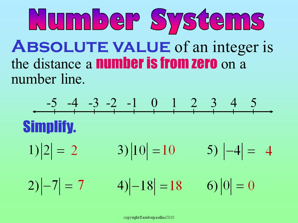 copyright©amberpasillas2010 Absolute value of an integer is the distance a number is from zero on a number line. -5 -4 -3 -2 -1 0 1 2 3 4 5 Simplify.
