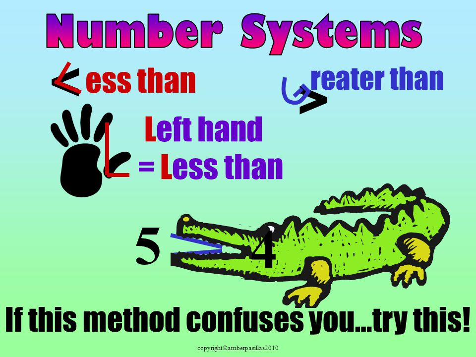copyright©amberpasillas2010 5 If this method confuses you…try this! 4 > < reater than ess than Left hand = Less than