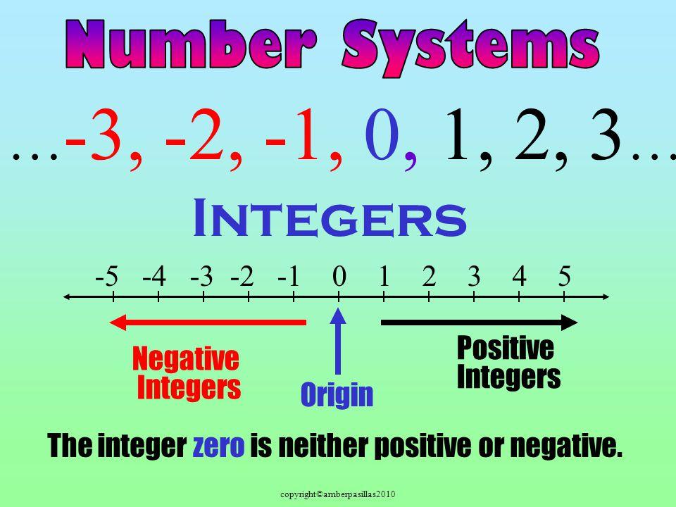 copyright©amberpasillas2010 Integers … -3, -2, -1, 0, 1, 2, 3 … -5 -4 -3 -2 -1 0 1 2 3 4 5 Positive Integers Negative Integers Origin The integer zero is neither positive or negative.