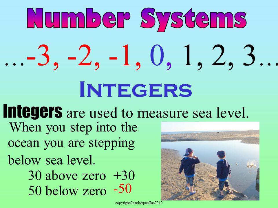 copyright©amberpasillas2010 Integers … -3, -2, -1, 0, 1, 2, 3 … Integers are used to measure sea level.