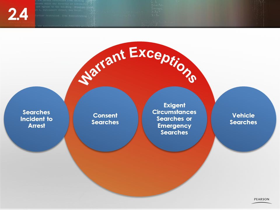 Searches Incident to Arrest Consent Searches Exigent Circumstances Searches or Emergency Searches Vehicle Searches
