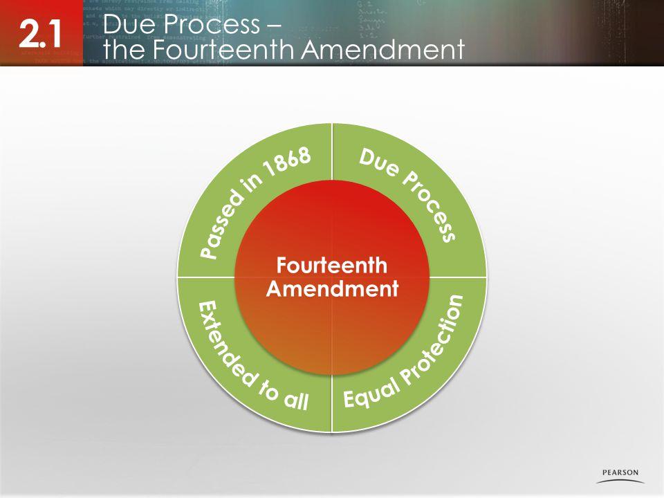 Due Process – the Fourteenth Amendment 2.1 Fourteenth Amendment Fourteenth Amendment