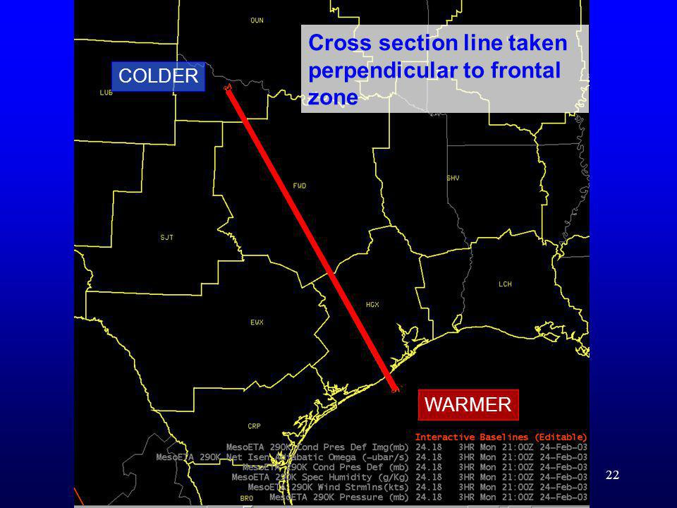 Cross section line taken perpendicular to frontal zone COLDER WARMER 22