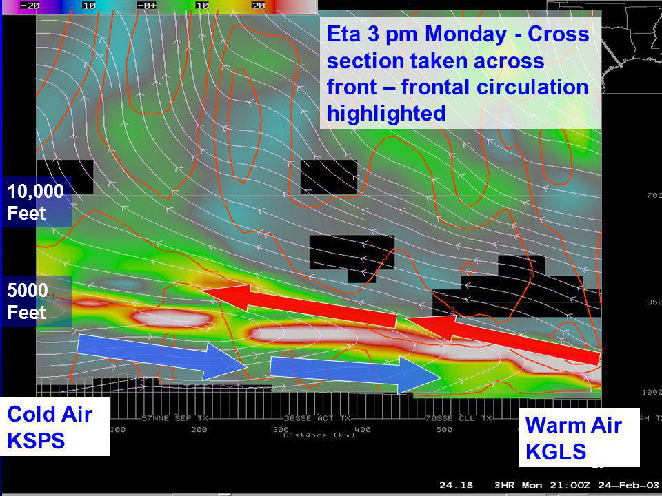 Eta 3 pm Monday - Cross section taken across front – frontal circulation highlighted Cold Air KSPS Warm Air KGLS 5000 Feet 10,000 Feet 23