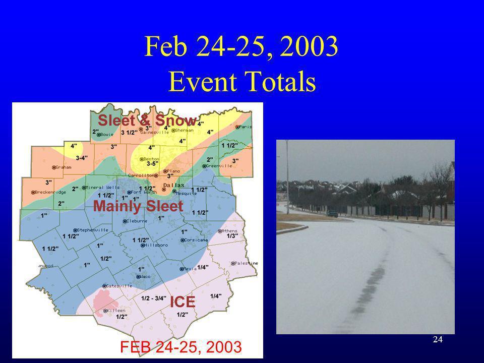 FEB 24-25, 2003 Feb 24-25, 2003 Event Totals 24