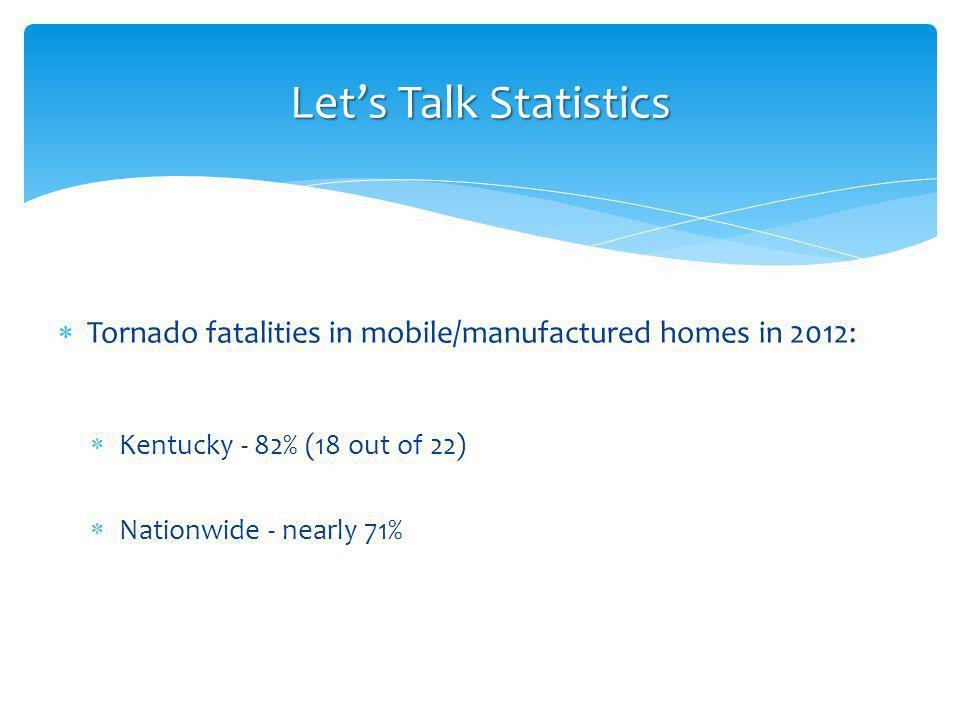 Tornado fatalities in mobile/manufactured homes in 2012: Kentucky - 82% (18 out of 22) Nationwide - nearly 71% Lets Talk Statistics