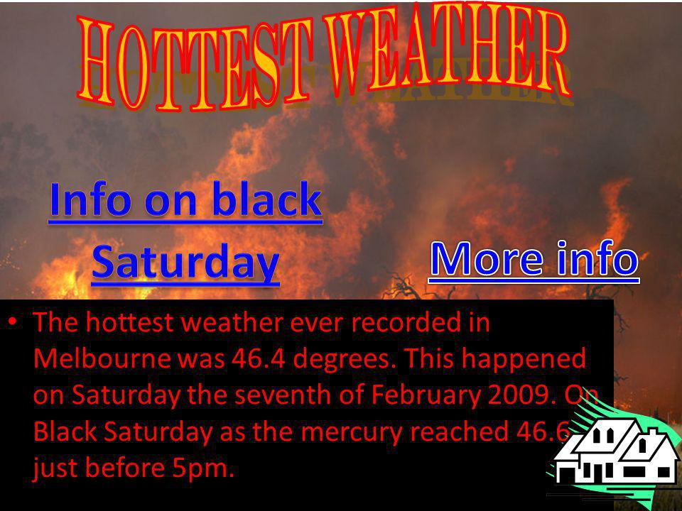 The hottest weather ever recorded in Melbourne was 46.4 degrees.
