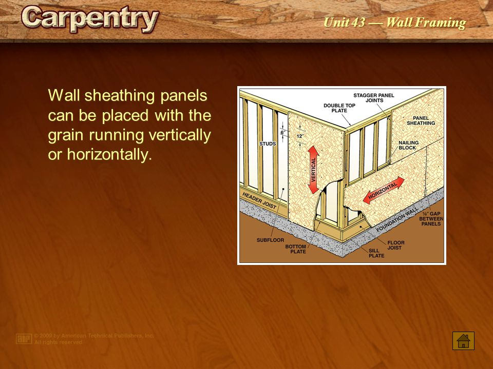 Unit 43 Wall Framing Seismic or hurricane ties are required in areas that experience earthquakes and high winds.