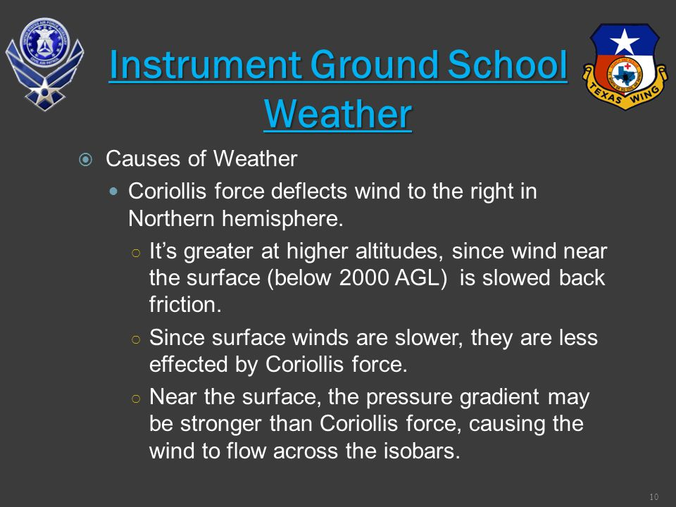 Causes of Weather Coriollis force deflects wind to the right in Northern hemisphere. Its greater at higher altitudes, since wind near the surface (bel
