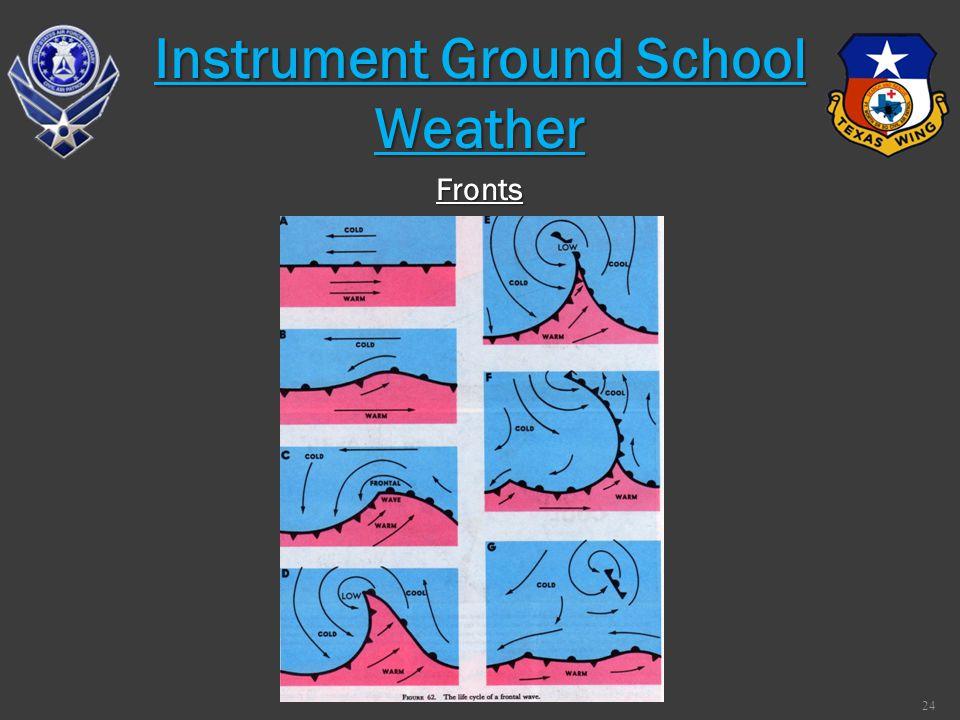 Fronts 24 Instrument Ground School Weather