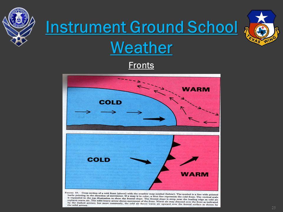 Fronts 25 Instrument Ground School Weather