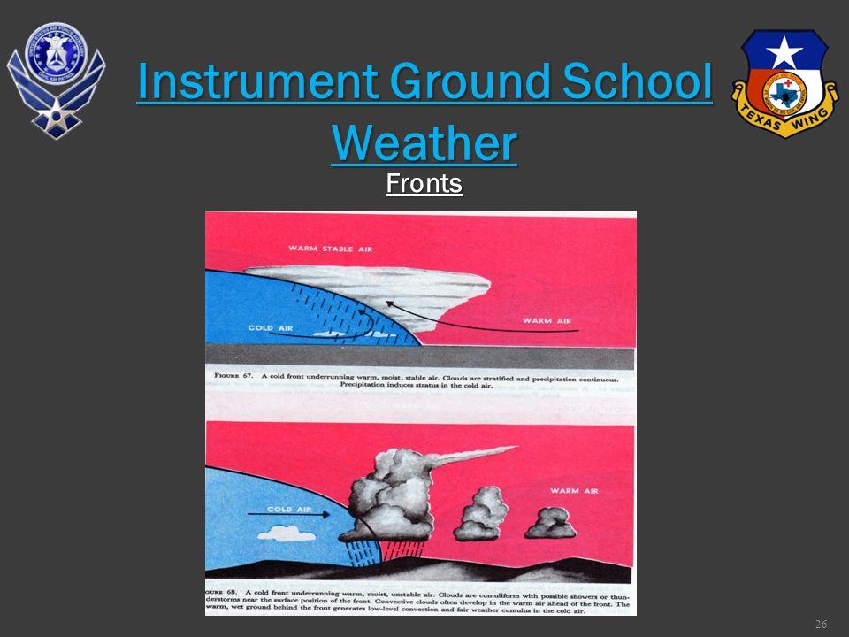 26 Fronts Instrument Ground School Weather