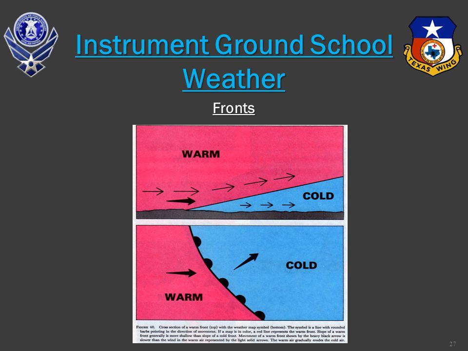 27 Fronts Instrument Ground School Weather