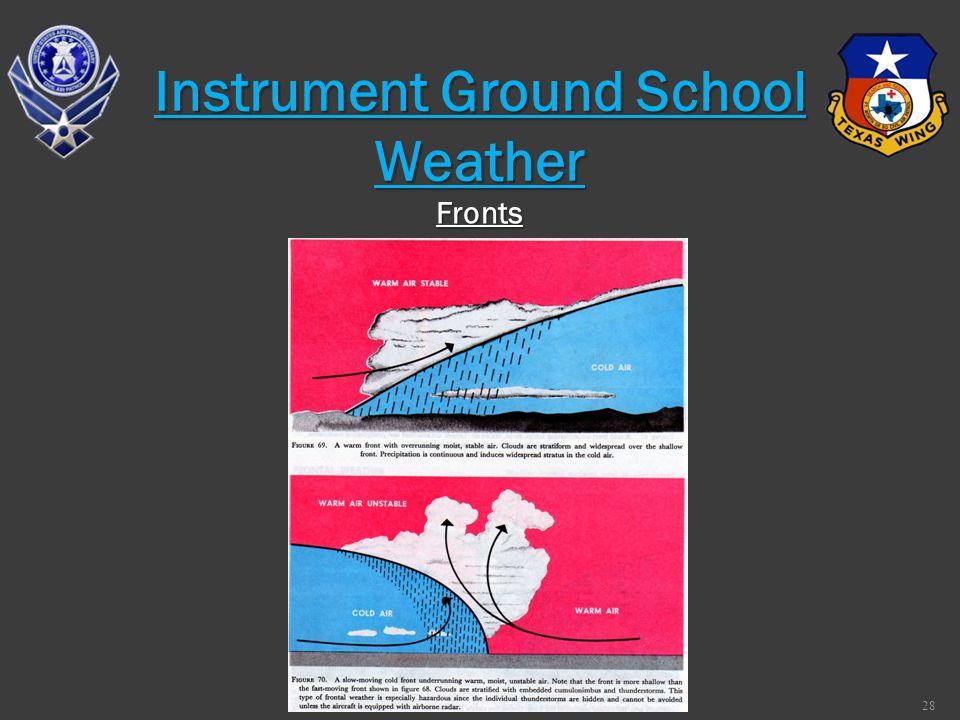 28 Fronts Instrument Ground School Weather