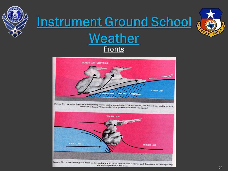 29 Fronts Instrument Ground School Weather