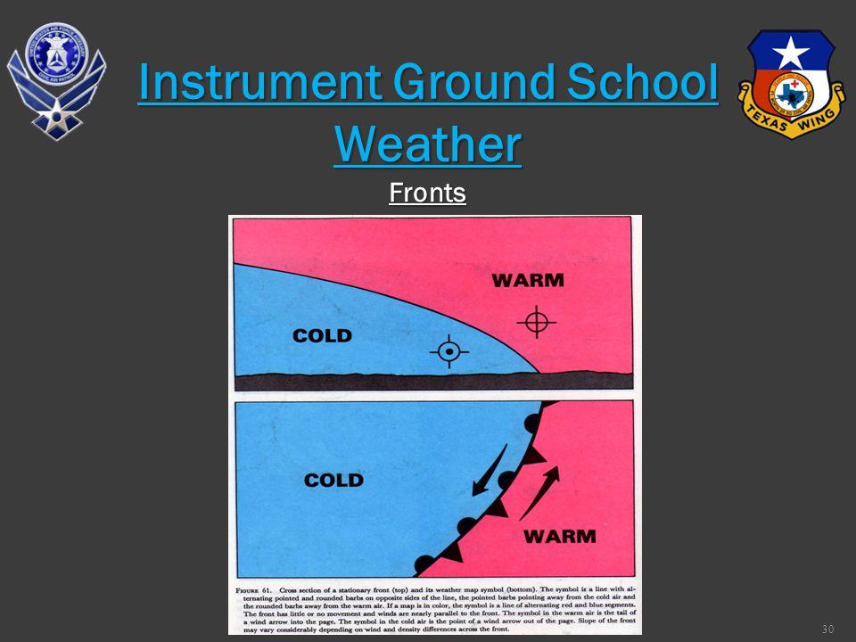 30 Fronts Instrument Ground School Weather
