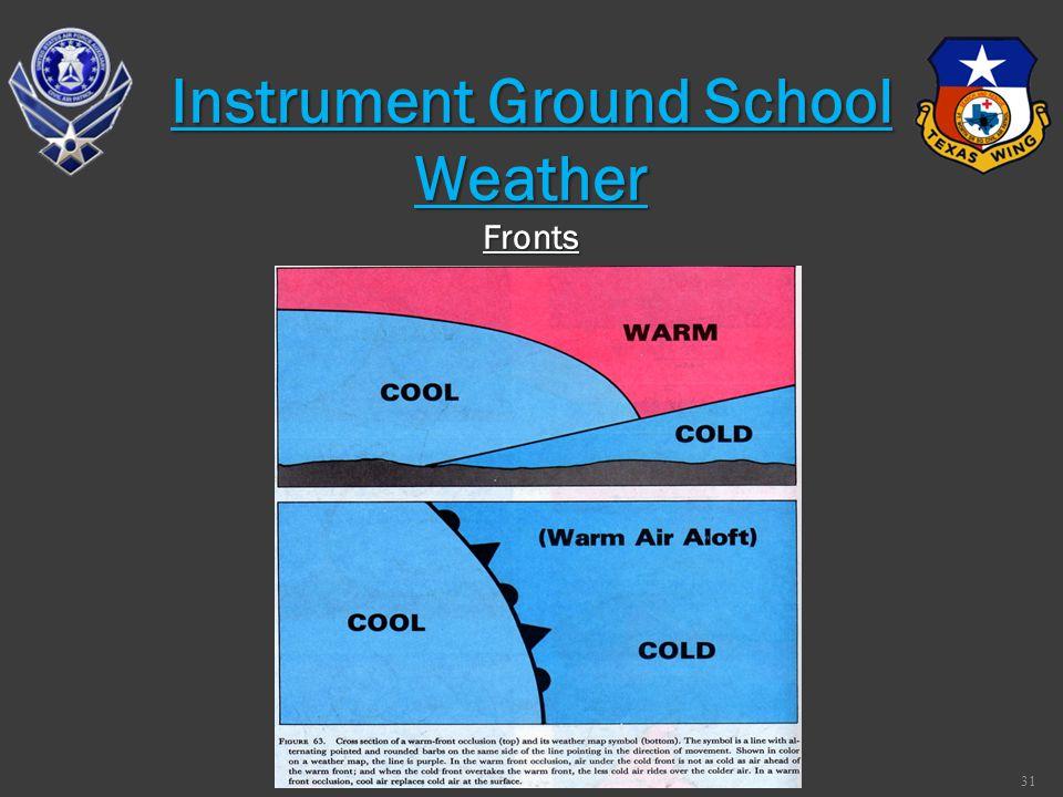 31 Fronts Instrument Ground School Weather