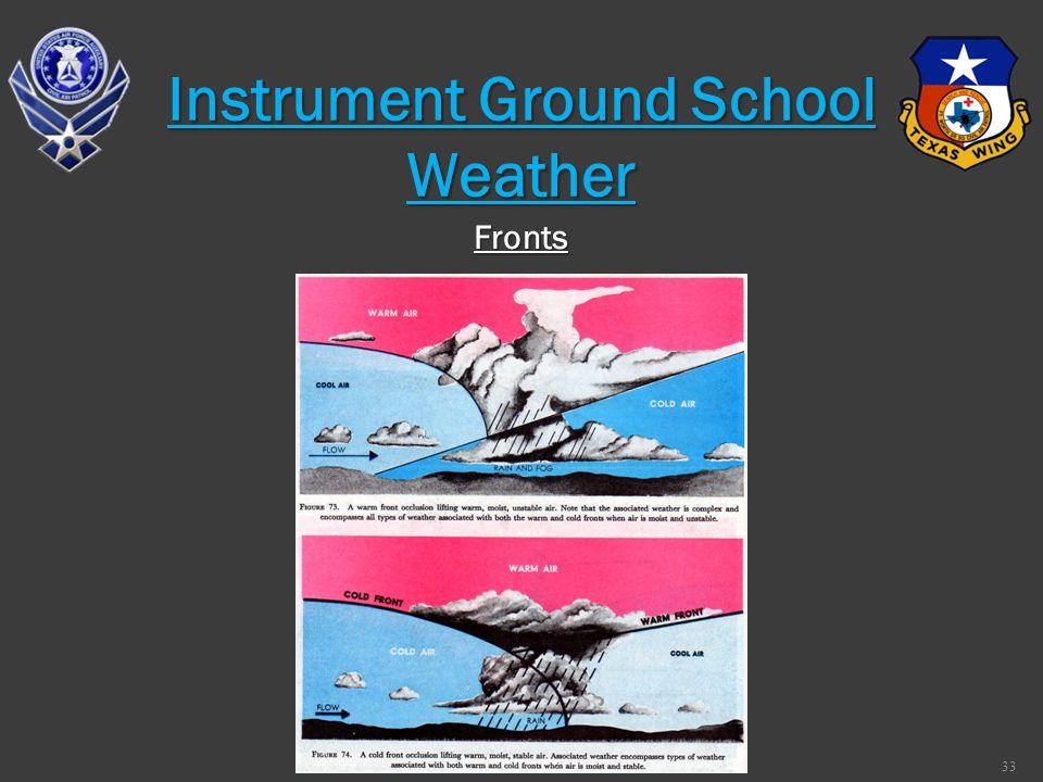 33 Fronts Instrument Ground School Weather