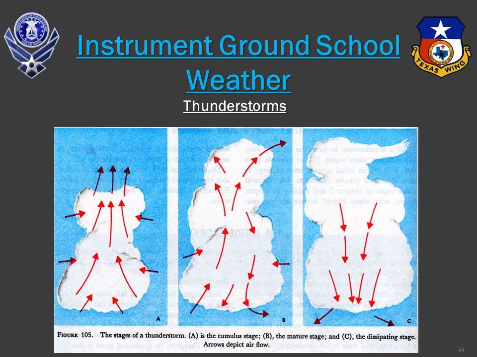 Thunderstorms 44 Instrument Ground School Weather