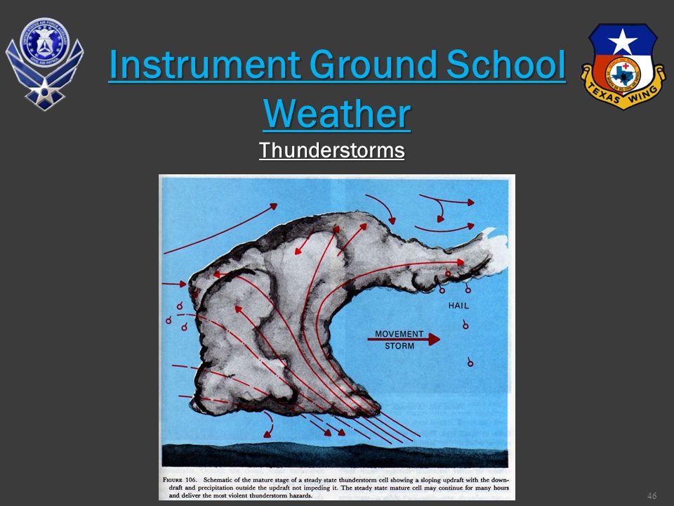 46 Thunderstorms Instrument Ground School Weather