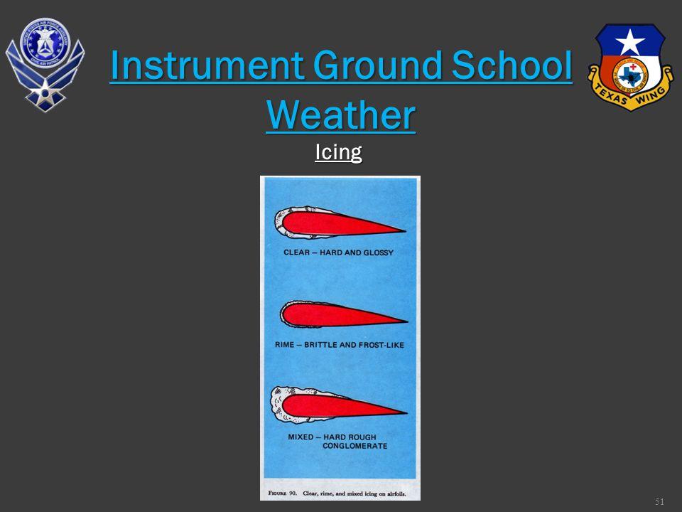 Icing 51 Instrument Ground School Weather