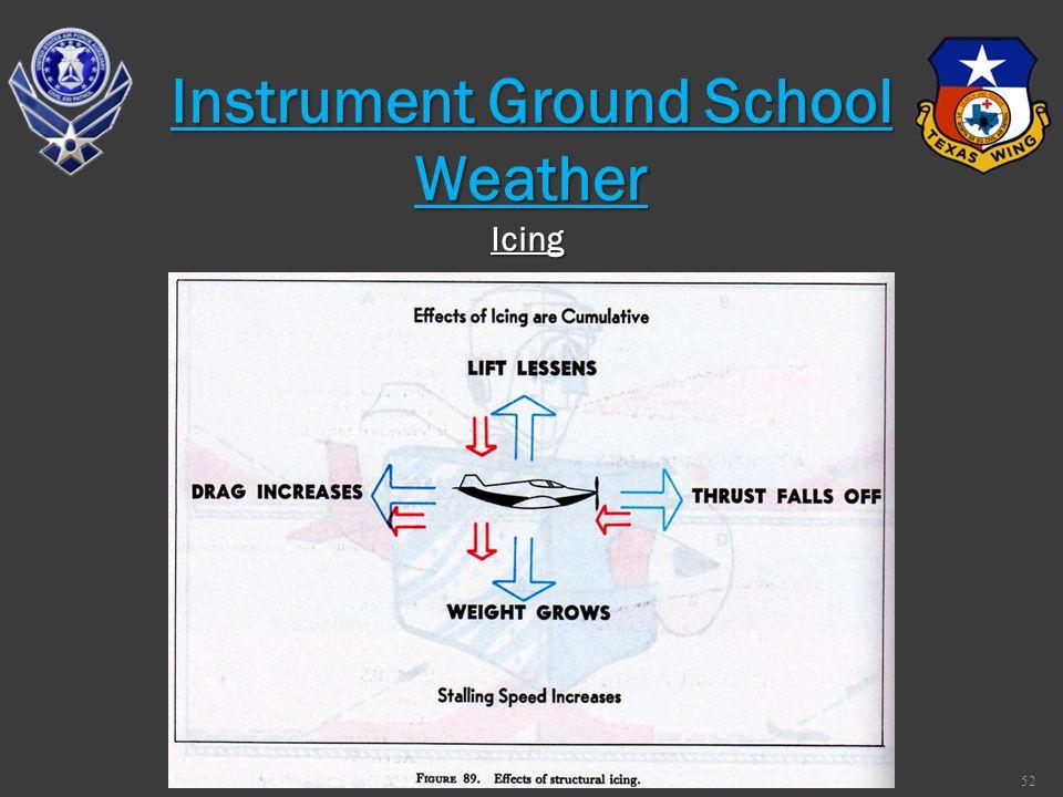 52 Icing Instrument Ground School Weather