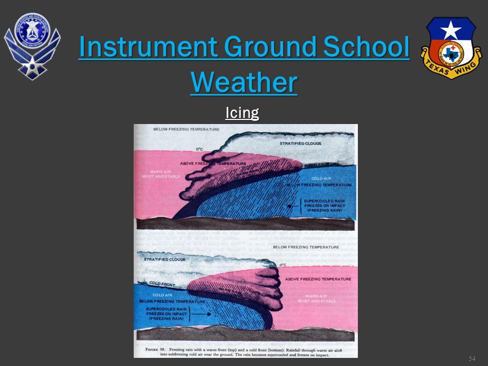 54 Icing Instrument Ground School Weather