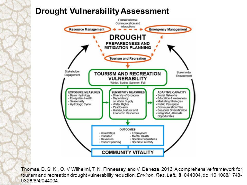 Drought Vulnerability Assessment Thomas, D. S. K., O. V Wilhelmi, T. N. Finnessey, and V. Deheza, 2013: A comprehensive framework for tourism and recr