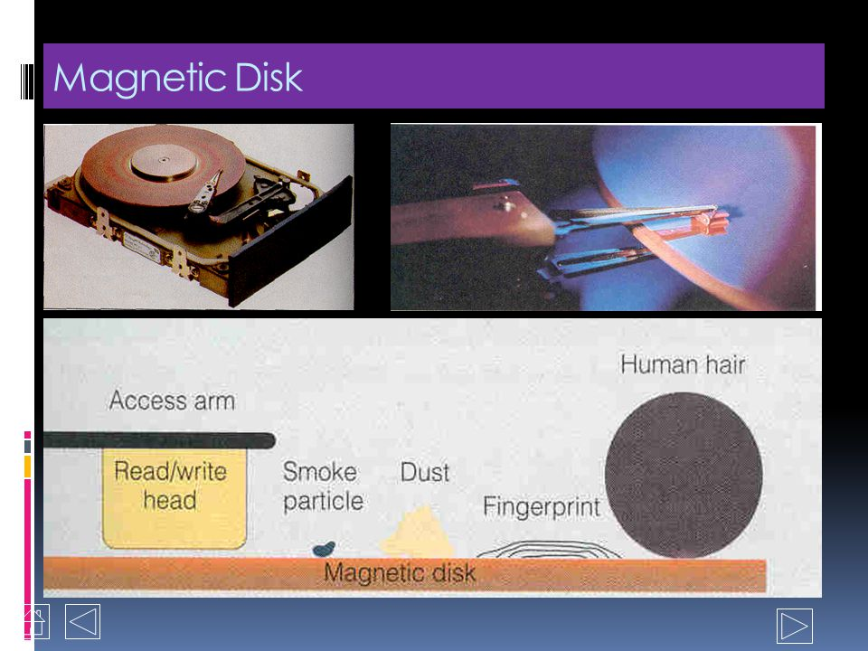 Secondary Storage Examples Magnetic disks – read and written by magnetic disk drive Hard disk Diskette Optical disks – read and written by optical dis