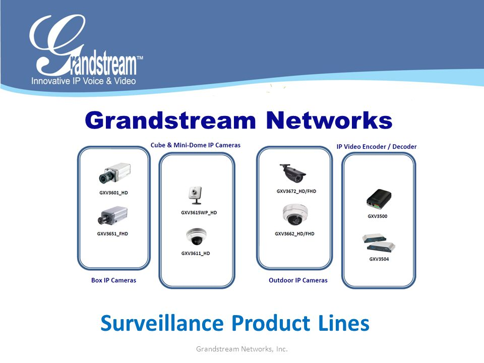 Grandstream Networks Surveillance Product Lines Grandstream Networks, Inc.