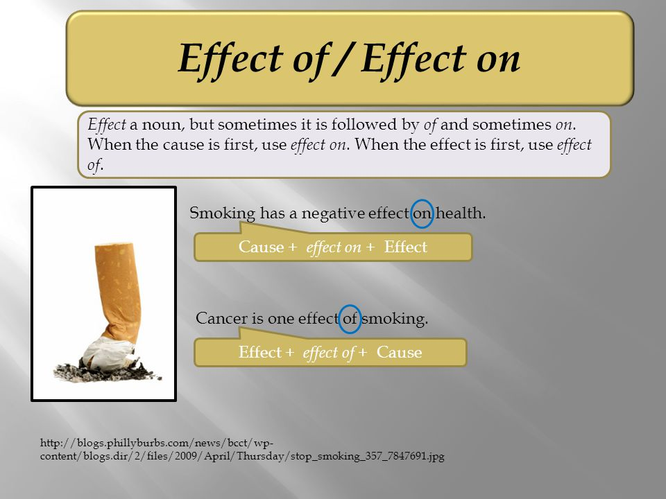 Effect of / Effect on Cancer is one effect of smoking. Effect a noun, but sometimes it is followed by of and sometimes on. When the cause is first, us