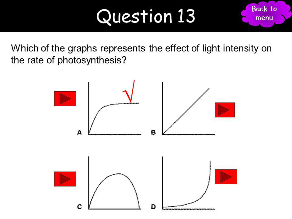 Question 12 How does the Calvin cycle differ from the light-dependent reactions? a. It requires light b. It takes place in chloroplasts. c. It takes p