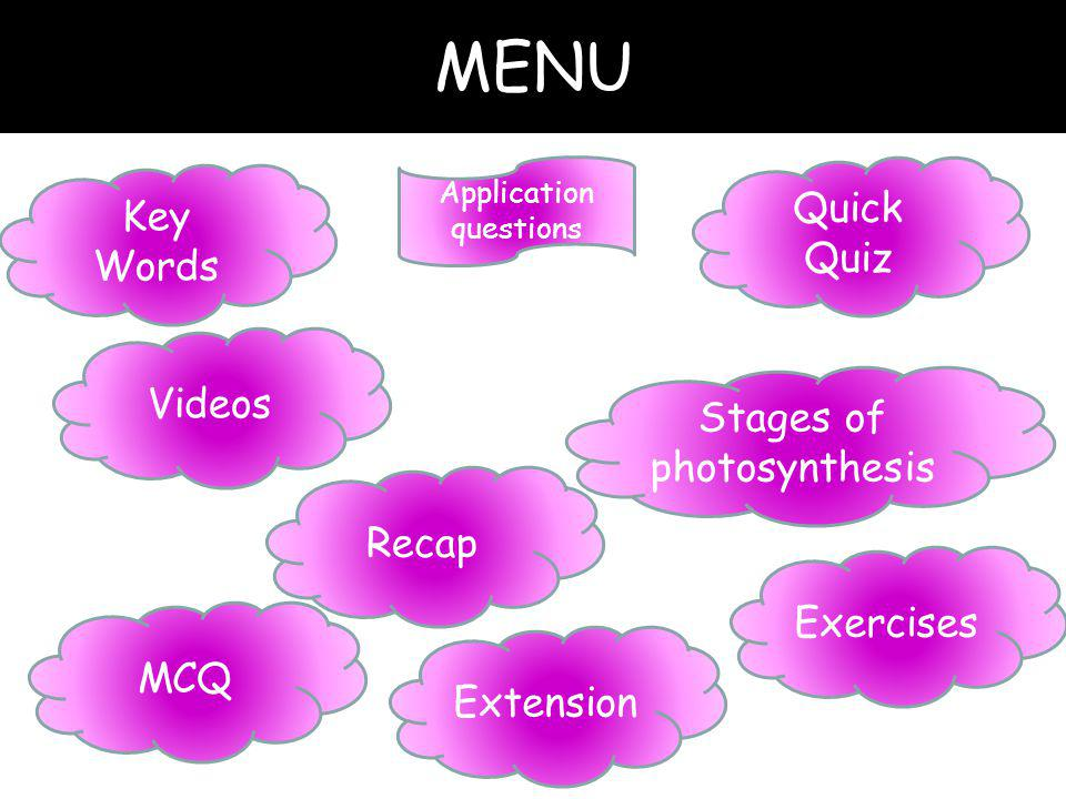 MENU Key Words Exercises Quick Quiz MCQ Videos Application questions Stages of photosynthesis Recap Extension