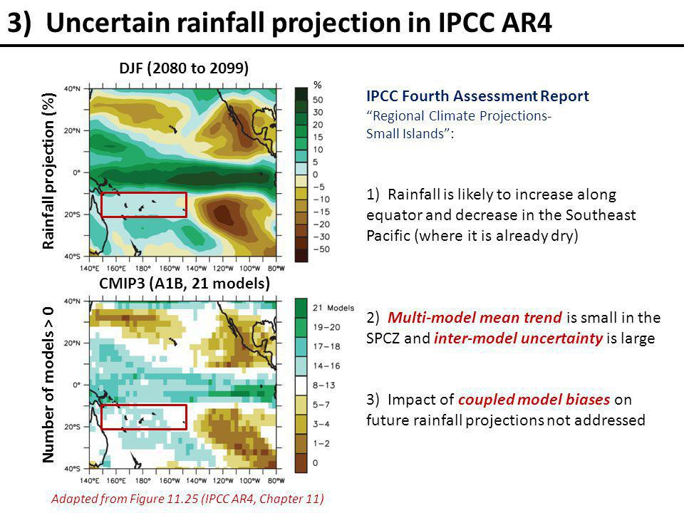 3) Uncertain rainfall projection in IPCC AR4 DJF (2080 to 2099) Rainfall projection (%) Number of models > 0 Adapted from Figure 11.25 (IPCC AR4, Chapter 11) % CMIP3 (A1B, 21 models) IPCC Fourth Assessment Report Regional Climate Projections- Small Islands: 1) Rainfall is likely to increase along equator and decrease in the Southeast Pacific (where it is already dry) 2) Multi-model mean trend is small in the SPCZ and inter-model uncertainty is large 3) Impact of coupled model biases on future rainfall projections not addressed