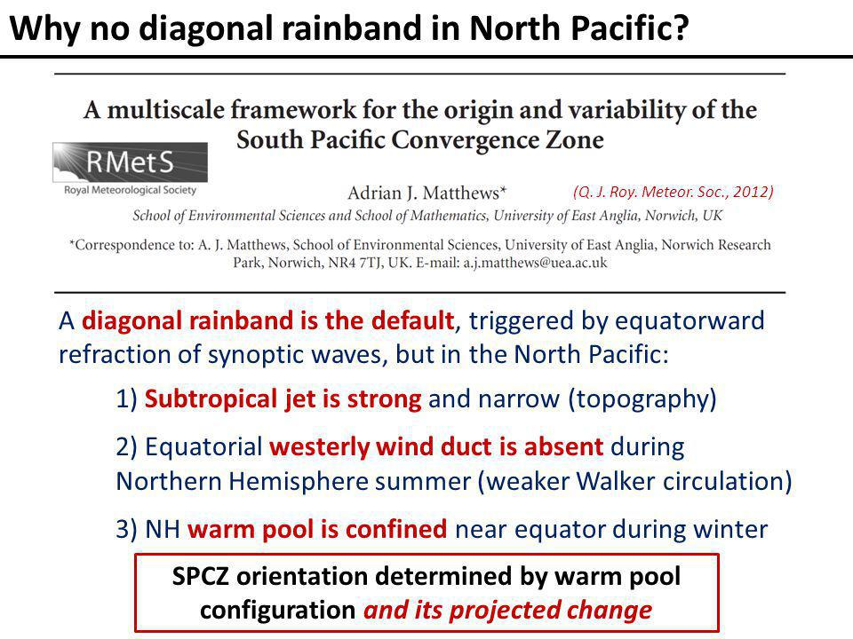 Why no diagonal rainband in North Pacific.